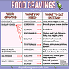 food cravings - what they mean