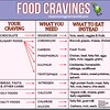 food cravings & what to eat instead