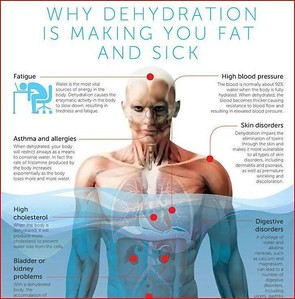 why dehydration is making you sick and fat