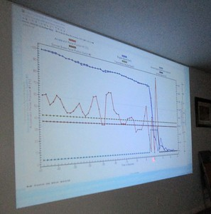 Dave showed some logged data from actual accidents - as you can imagine, disaster struck when the curves took a dive.