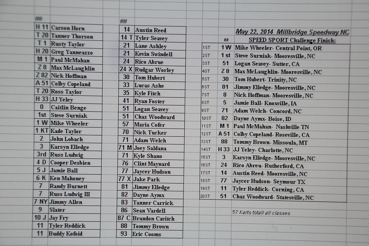 Sorry Friends, I didn't have time to identify all the drivers, But I have added this list of drivers to help you find your favorites.<br />  Note that some Nationally known drivers raced at Millbridge this evening.<br /> (click on photo to enlarge)