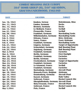 "When General Jimmie Doolittle took command of the 8th Air Force in 1943 he changed the ""tour of duty"" from 25 missions to 30.  This is the list of missions then 2nd Lt. Vernon flew.  On 24 April, Vernon flew as the Navigator and Lt. James Foster was the pilot because Foster needed to be checked out in the left seat of a B-17."