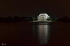 Shot of the Thomas Jefferson Memorial