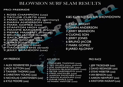 Blowsion-Results