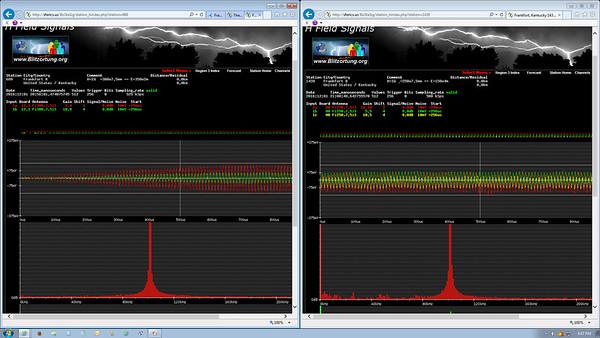 FFT 100 kHz R-B H A