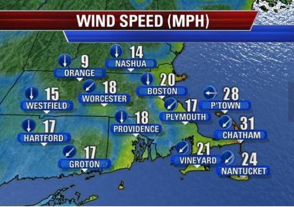 Wind speeds on Thursday.