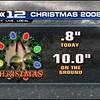 12.25.8 Christmas KPTV Graphic
