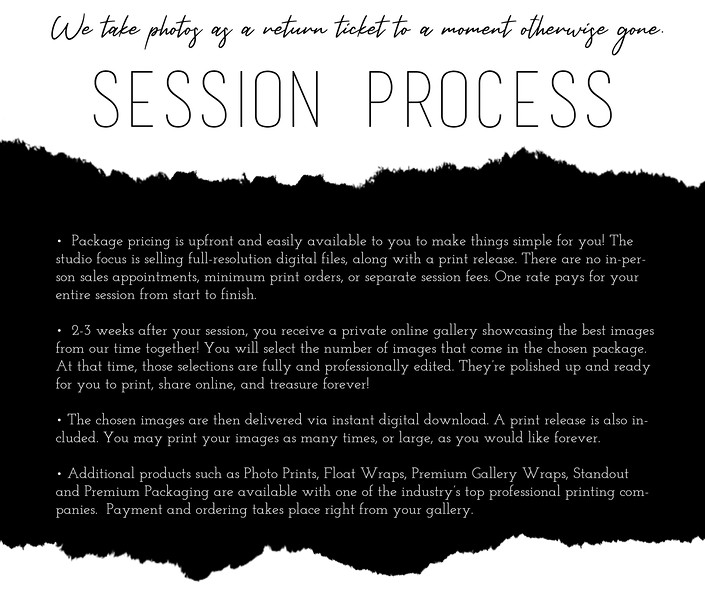 Session Process - Katie Boser Photography