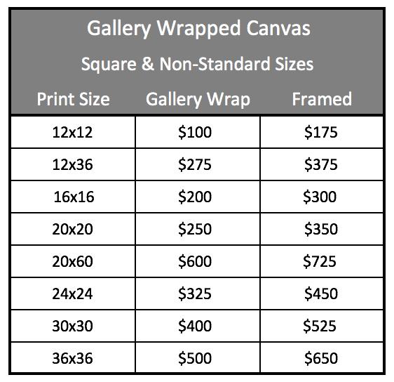 Non-Standard Canvas