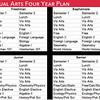 Visual Arts Sample Four Year Plan
