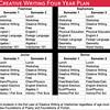 Creative Writing Sample Four Year Plan