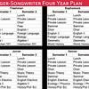 Singer-Songwriter Sample Four Year Plan