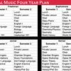 Vocal Music Sample Four Year Plan