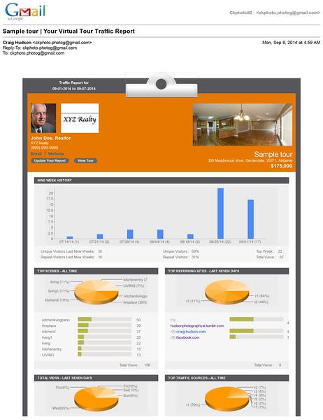 Gmail - Sample tour | Your Virtual Tour Traffic Report
