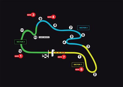 philip island circuit