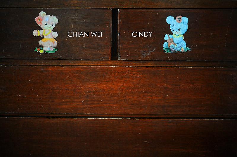 CindyChianWei00