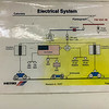 Overview graphic of the LRV electrical system.