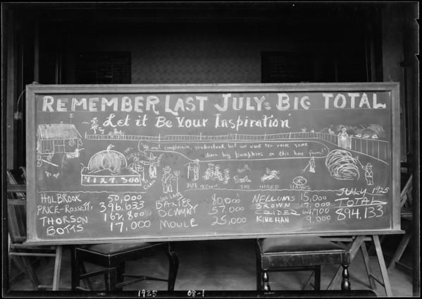 "Blackboard ""Remember Last July's Big Total"", Southern California, 1925"