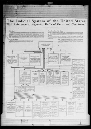 Copy of news clipping reference to appeals, Southern California, 1928