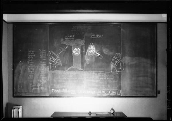 Blackboard for January, Southern California, 1928