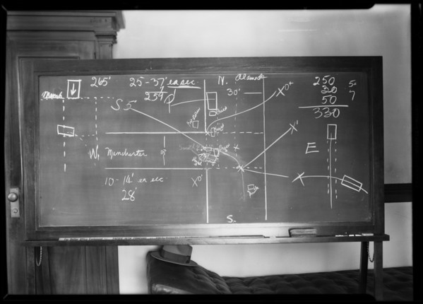 Blackboard, Superior Court Department 11 - Smith and Rackenrod vs. Price, Southern California, 1930