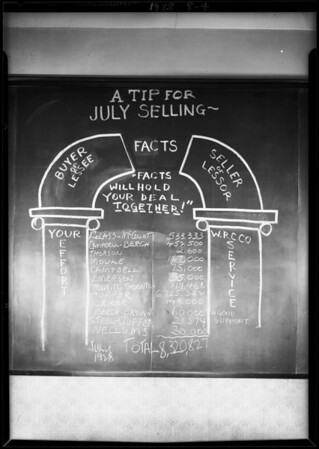 """Blackboard, """"A tip for July selling"""", Southern California, 1928"""