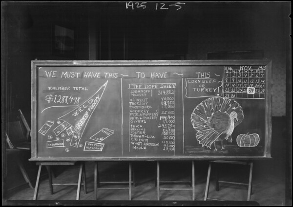 "Blackboard ""We Must Have This To Have This"", Southern California, 1925"