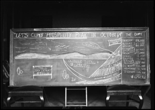 "Blackboard ""'Let's Climb 'Prosperity Peak' in October!'"", Southern California, 1925"