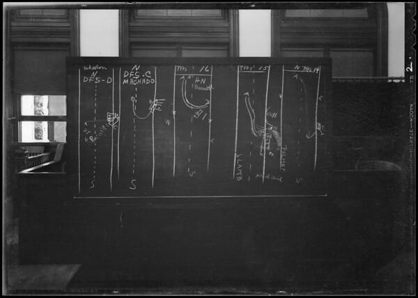 Blackboard, Superior Court #5, American Auto Insurance Co., Southern California, 1931