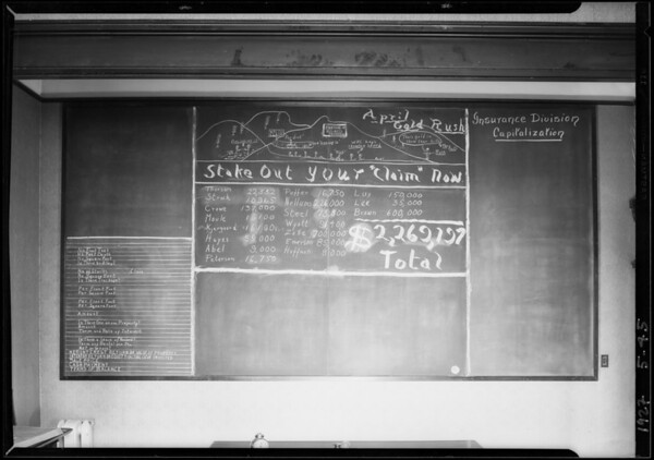 April blackboard, W. Ross Campbell, Southern California, 1927