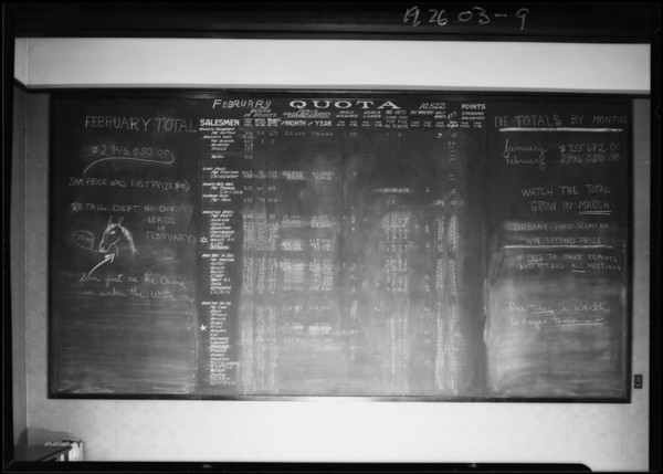 Blackboard, W. Ross Campbell, Southern California, 1926