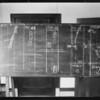 Blackboards, Superior Court #11, Southern California, 1931