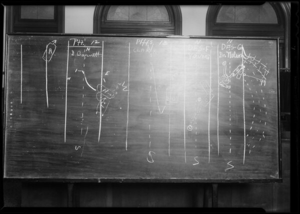 Blackboard, Superior Court #5, American Auto Insurance Co., Southern California, 1931