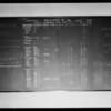 New blackboard, Southern California, 1926