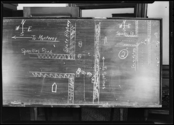 Blackboard, diagram of Spreckles Road and state highway, Southern California, 1931