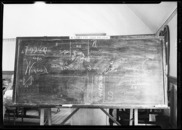 Blackboard - case DeLane vs DeNormandie, Southern California, 1932