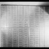 Bank vault robbed, East Los Angeles, CA, 1931
