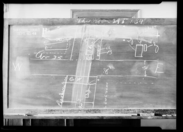 Blackboard, East Avenue 35 and Pasadena Avenue, Southern California, 1932
