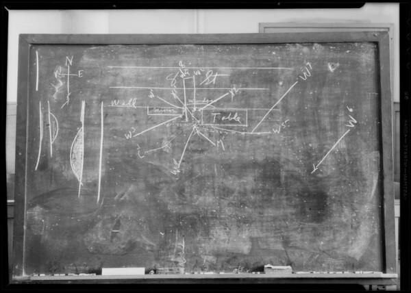 Blackboard, case of Cromwell vs. May Co., Southern California, 1932