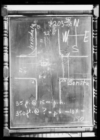 Blackboard showing intersection of Bonita and Irwindale, Southern California, 1932