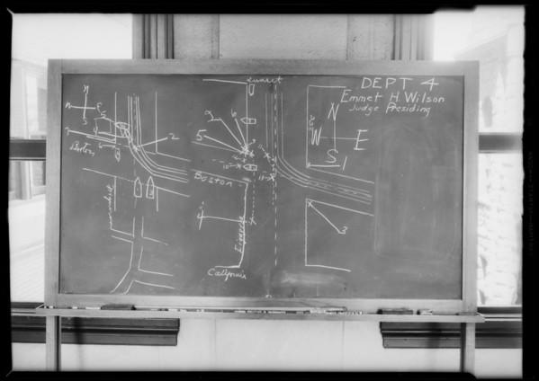 Blackboard, Southern California, 1932