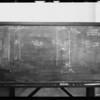 Blackboard, Trasher vs. Grable, Southern California, 1932