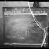 Blackboard, fielding case, Southern California, 1935