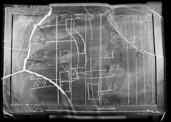 Blackboard, Salisbury vs Rudd, Southern California, 1936