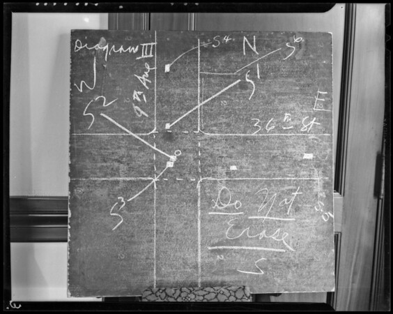 Blackboard diagrams, Southern California, 1940