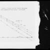 Graphs etc. for lantern slides, Thermador Electric Manufacturing Co., Southern California, 1936