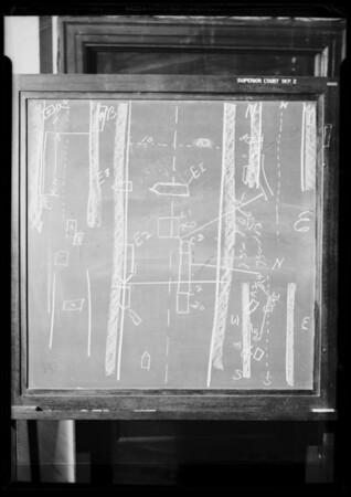 Blackboard of street, Southern California, 1936