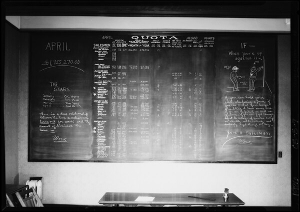 Blackboard, W. Ross Campbell, Southern California, 1926