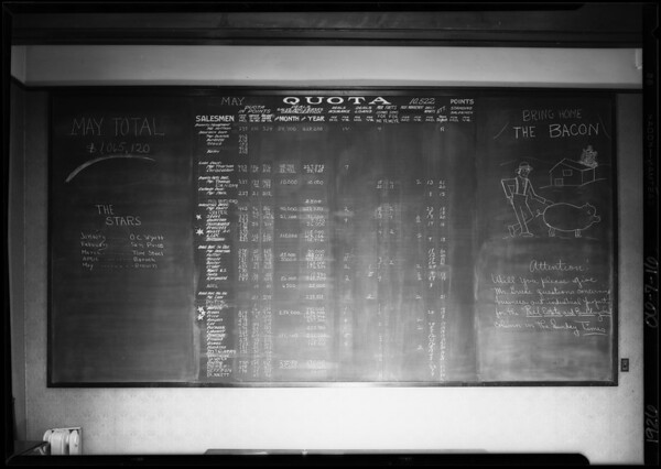 Blackboard, Southern California, 1926