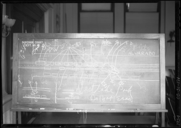 Blackboard, Freeman vs. Garrison, Southern California, 1934